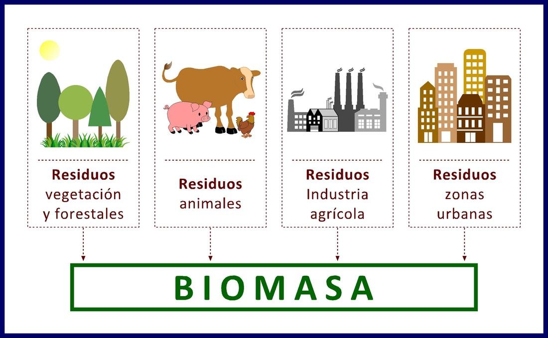 Medidas de ahorro económico para nuestra vivienda: La biomasa